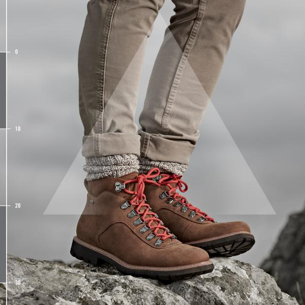 Gore-Tex waterproof collection at